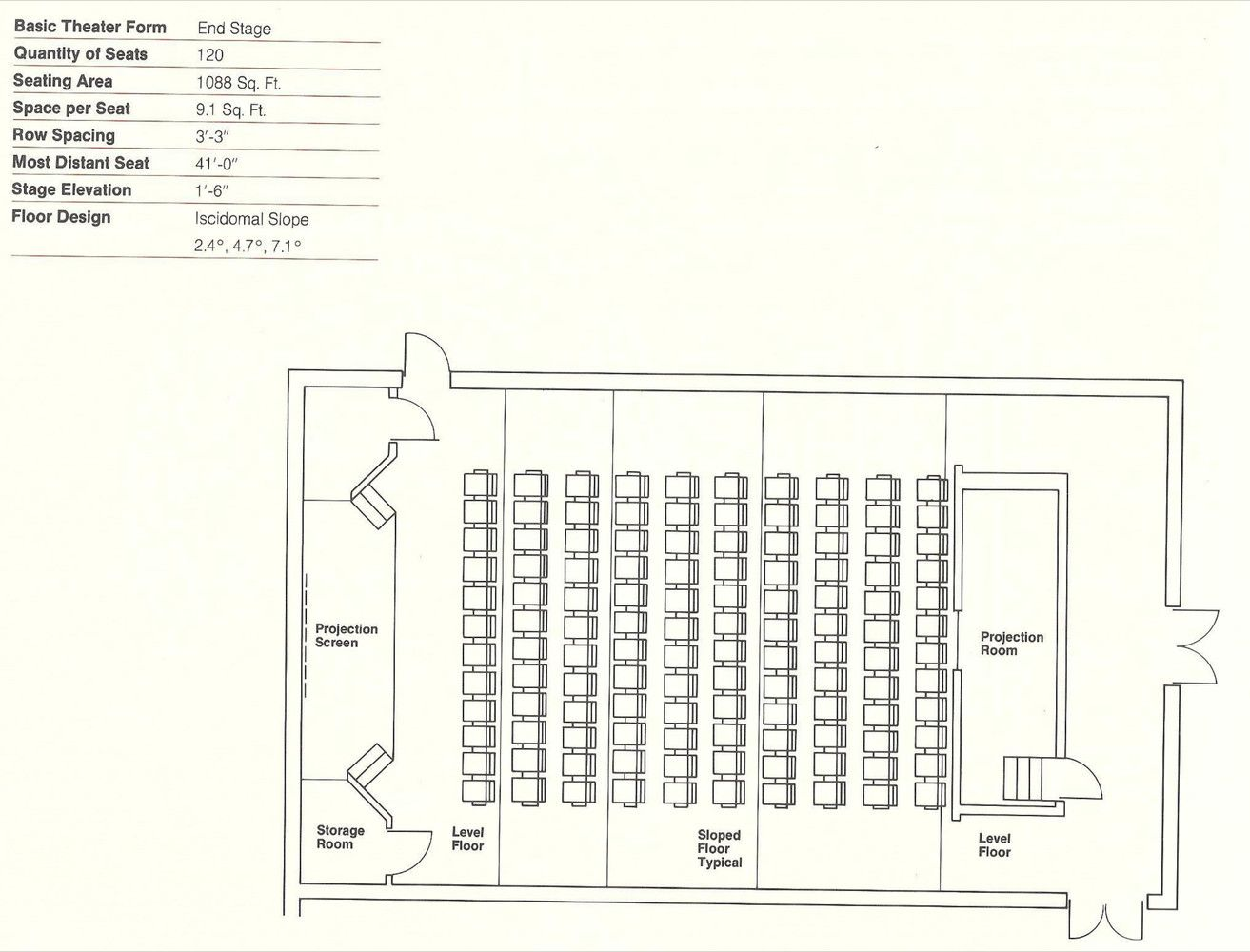 Gallery of how to design theater seating shown through 21 for Motor pool floor plan