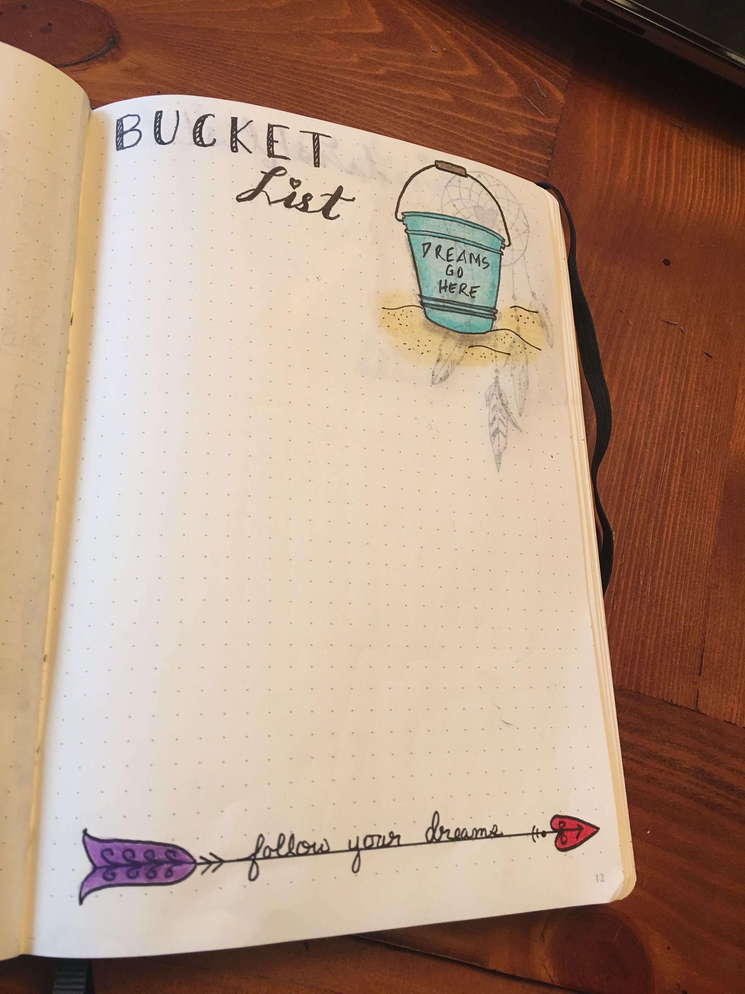 bucket list page layout bullet journal bullet journal pinterest
