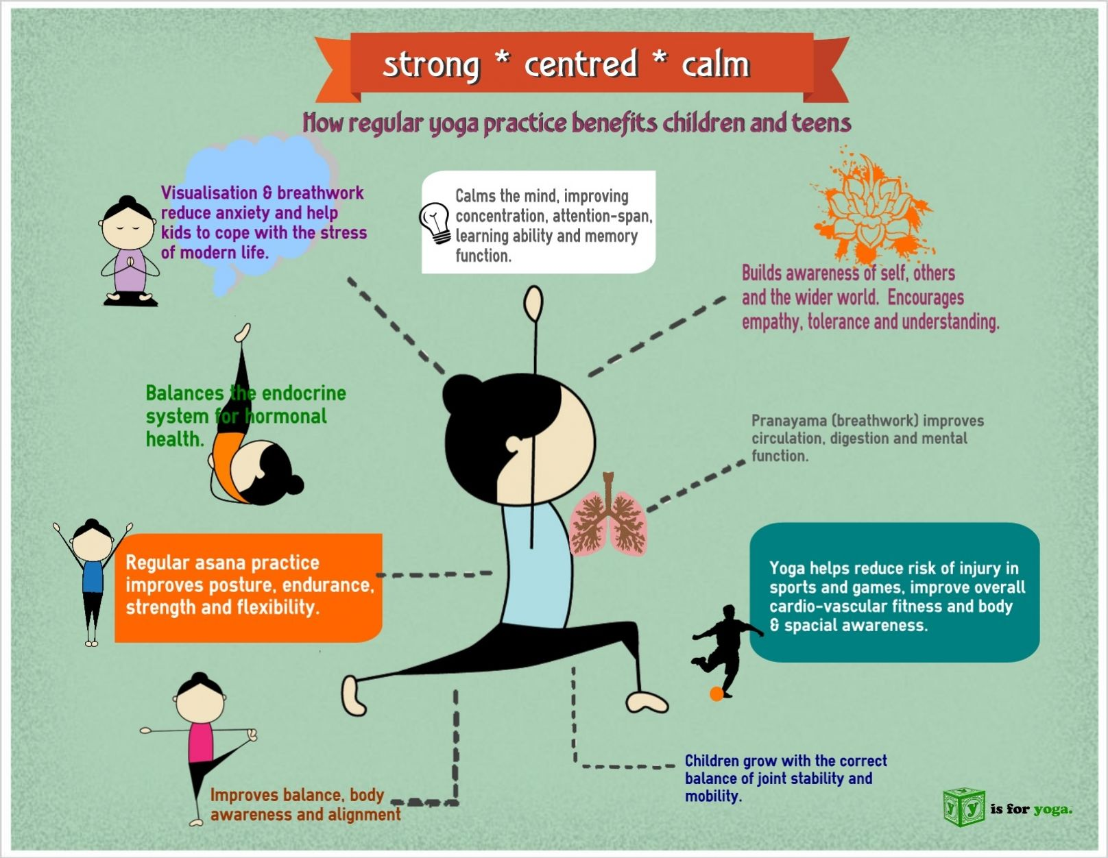Strong Centered Calm Why Yoga Is Good For Children And Teens Tlcforkids