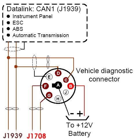 9 Pin Datalink Connector Trucks, Automatic transmission