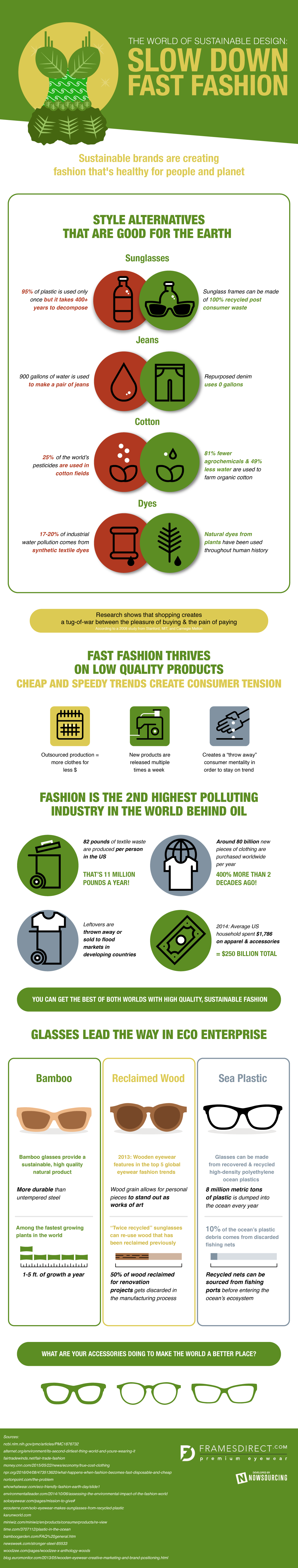 The World of Sustainable Design: Slow Down Fast Fashion #Infographic