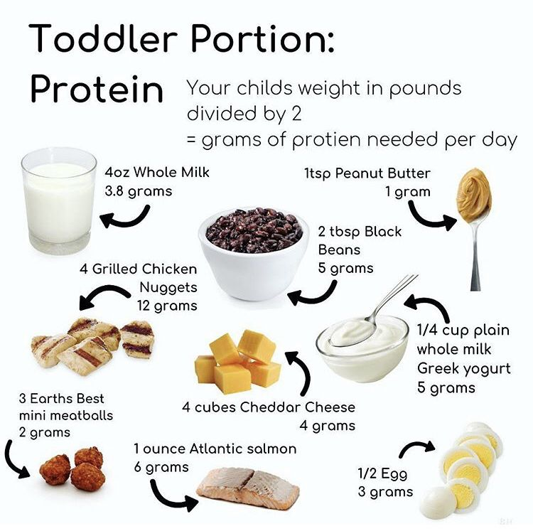 Relax mom and nutritionist helps to simplify meals for both parents and kids! is part of Toddler nutrition -