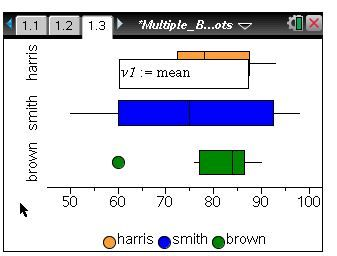 In This Statistics Lesson Students Will Analyze Three Parallel Boxplots Ccss Ap Statistics Teaching Math Concepts