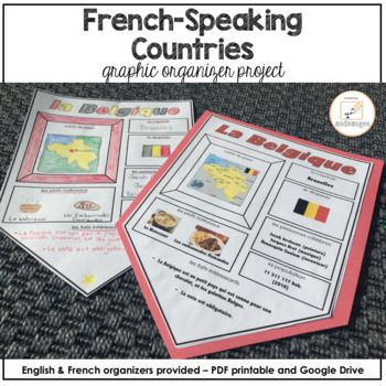 This French Speaking Countries Project Provides A Template In French And English That Can Be P French Speaking Countries Learn French French Teaching Resources