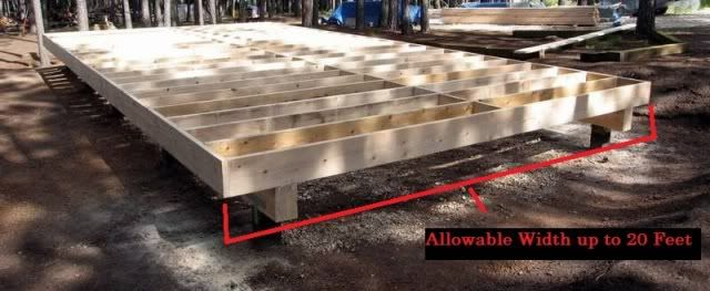 Allowable Girder Spans Cabin How To 39 S Pinterest