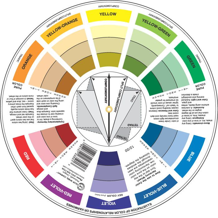 Interior design course  Color Wheel ...