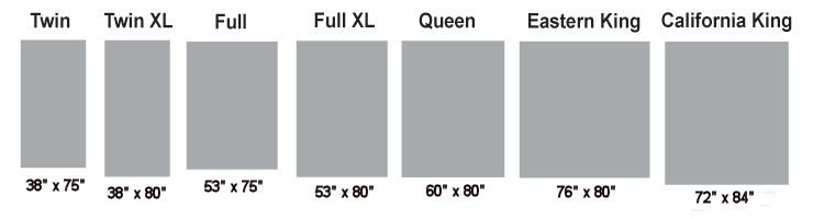king bed size inches - Google Search | Furniture Sizes | Pinterest ...