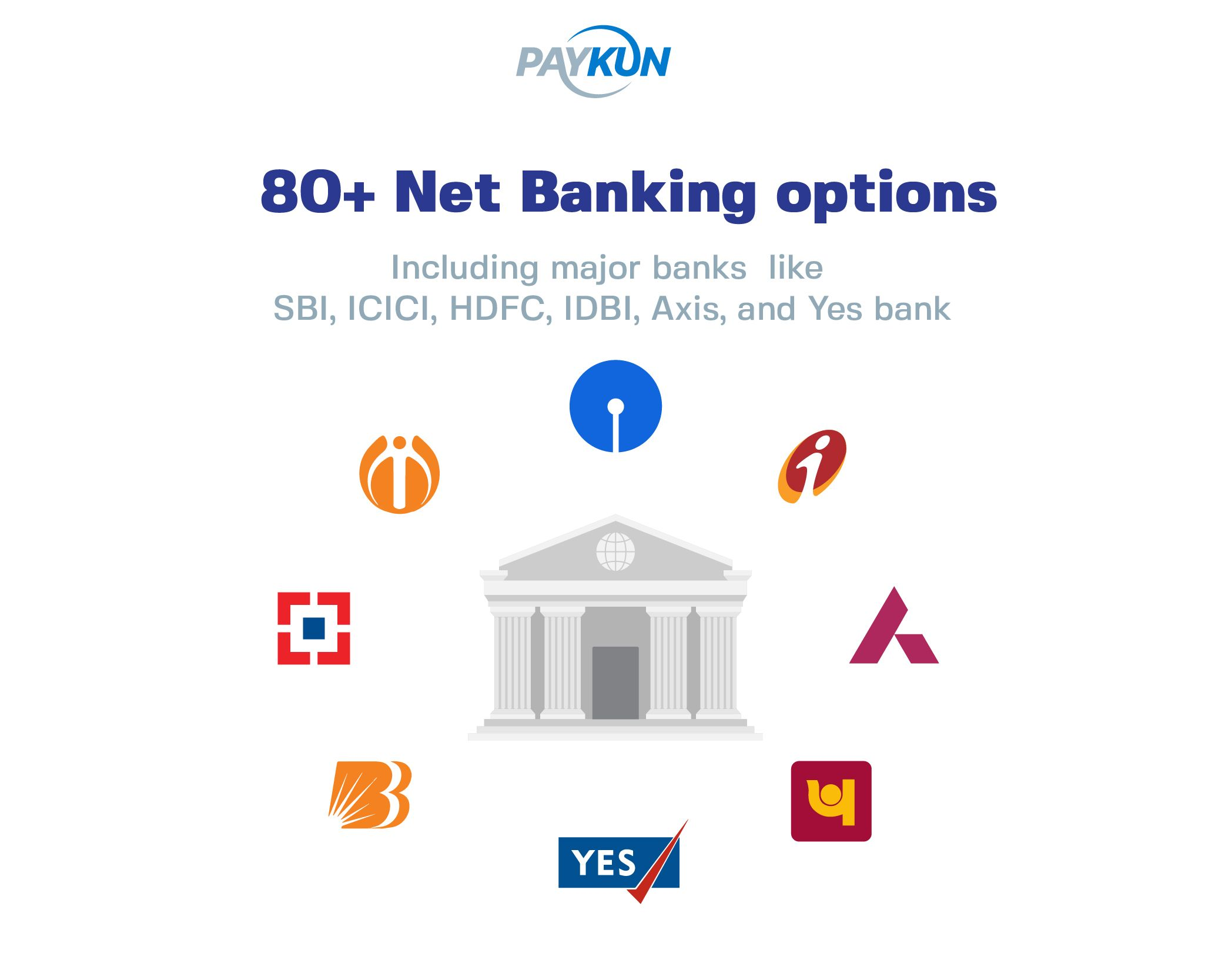 80 Net Banking Options Payment Gateway Credit Card Online Payment