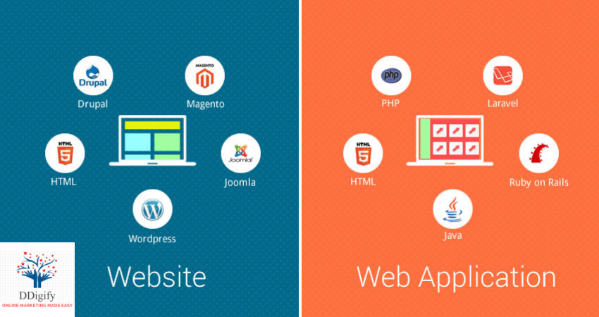 Online Marketing Agency Ddigify Web Application Development Web Application Web Development