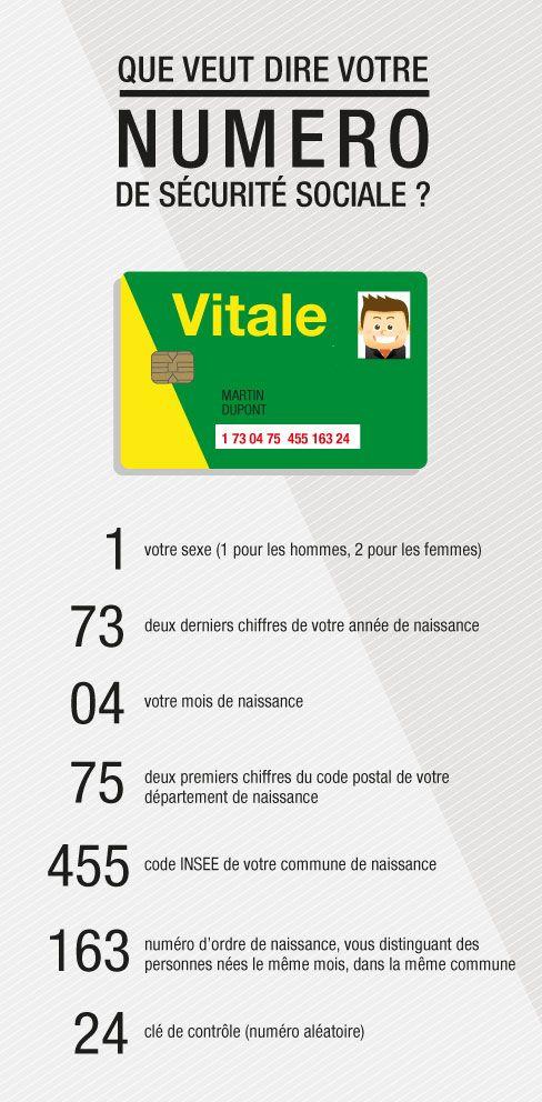 Numeros Carte Vitale Mois De Naissance Sante