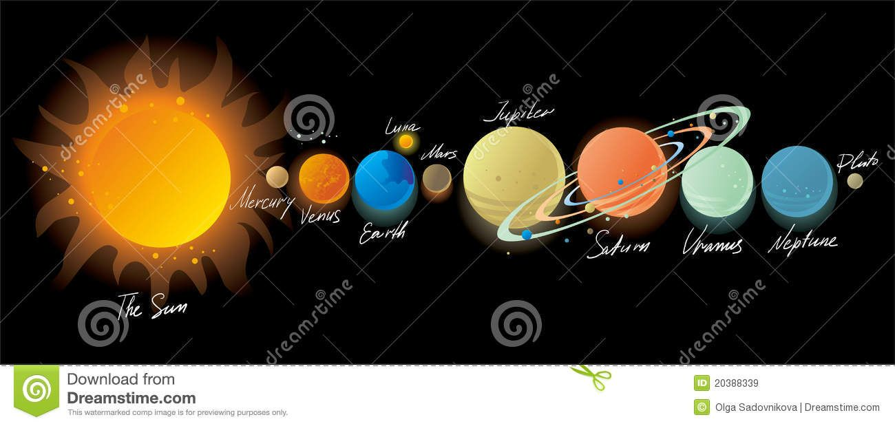 Amazon.com : Teacher Created Resources Solar System Chart, Multi ...