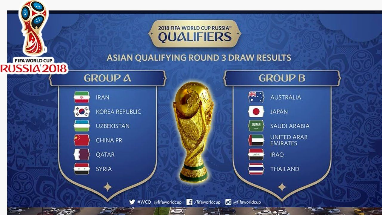 Asian Qualifiers Full Fixtures All Matches 2018 Fifa World Cup Russia World Cup Fifa World Cup World Cup Russia 2018
