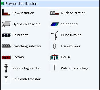 Power Distribution Stencil Electricity