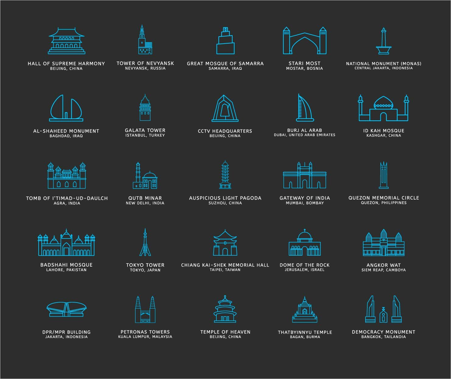 Let's Travel The World 100 Trendy Touristic Icons