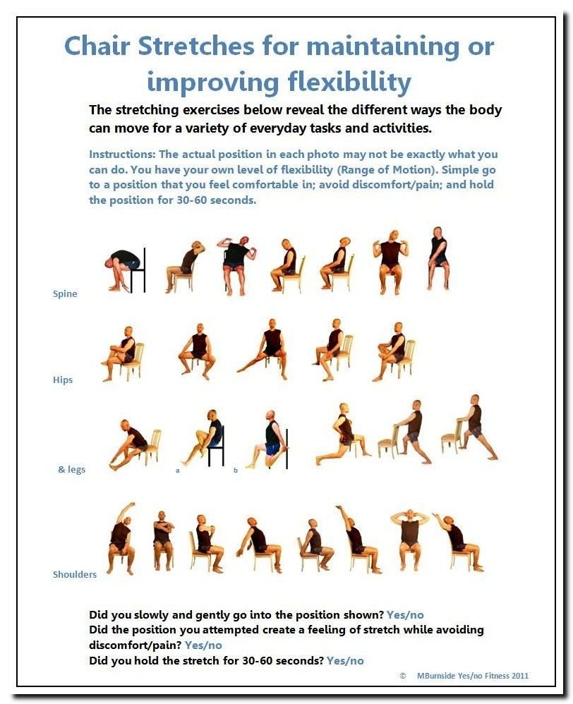 121 Reference Of Chair Yoga Stretching Exercises In 2020 Chair Yoga Chair Exercises Yoga For Seniors