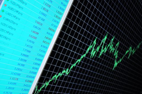 Develop a forex trading strategy