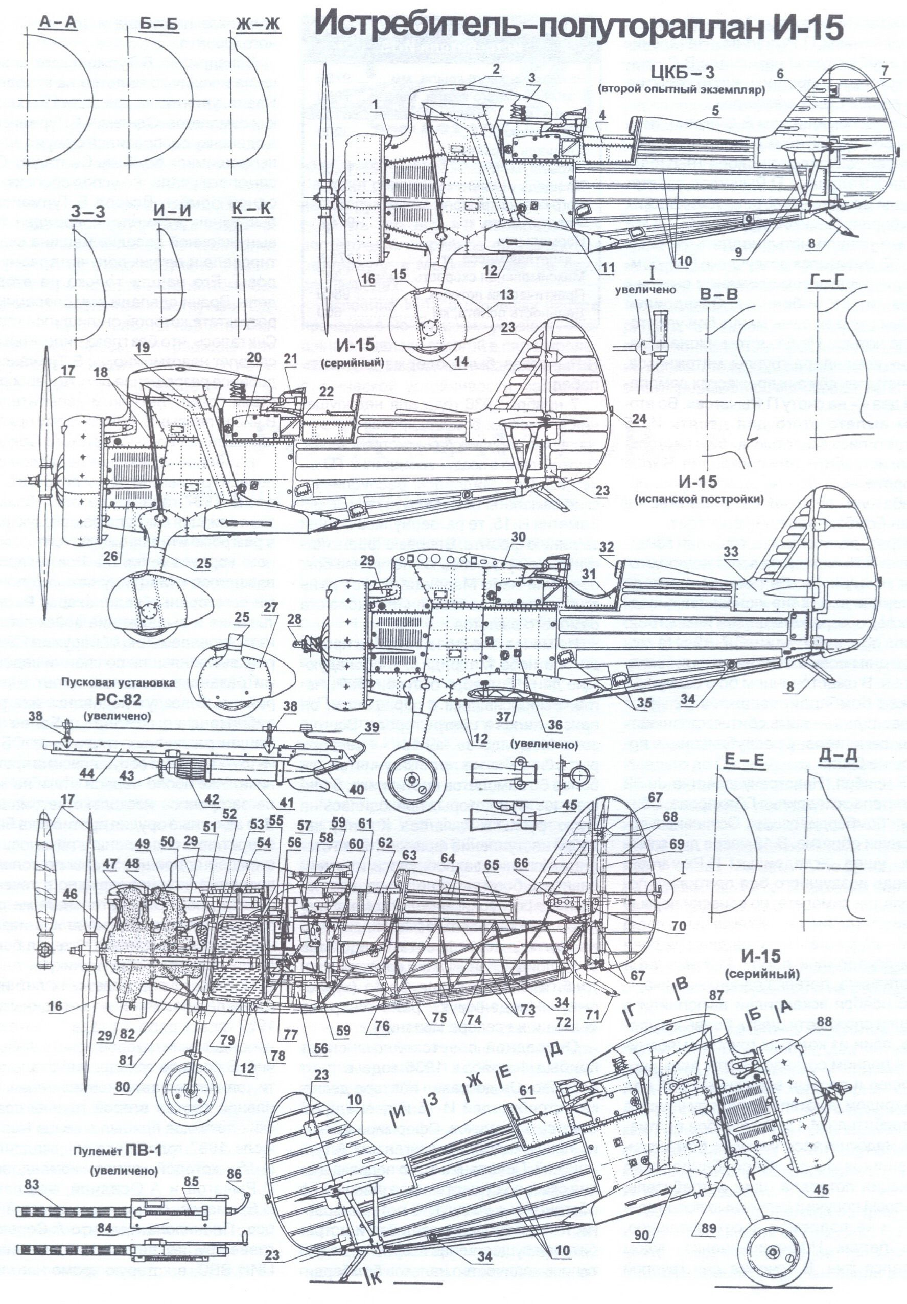 Polikarpov I 15 Blueprint