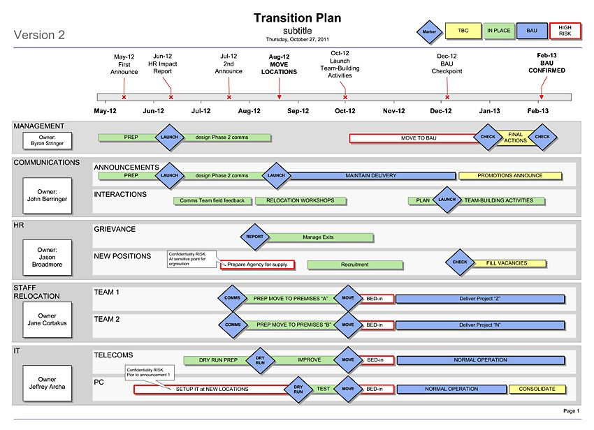 Transition Plan Template Business Documents - Professional - free project planner template