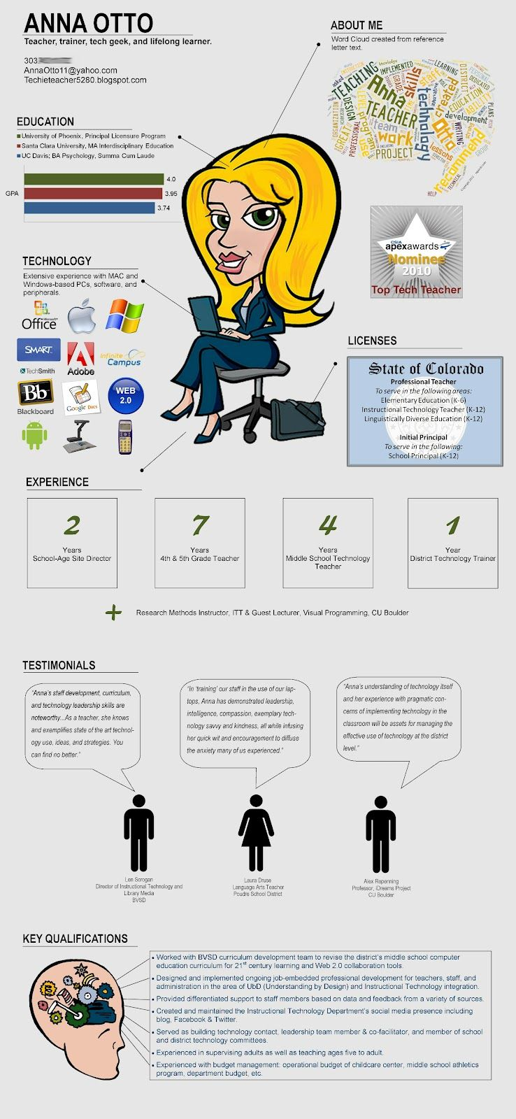 create an infographic resume or make infographics with your students to assess their knowledge