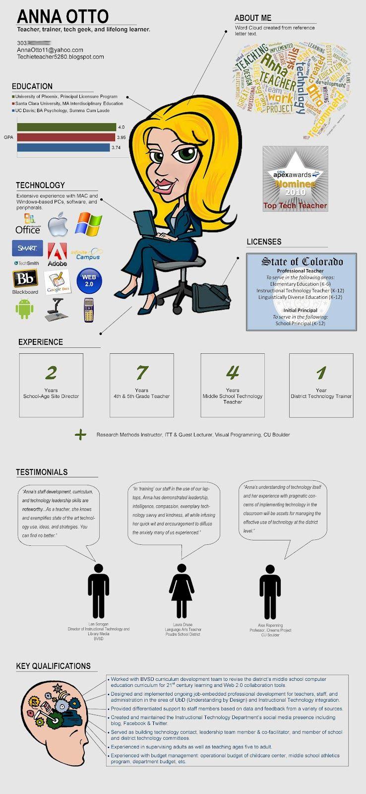 create a college resume template