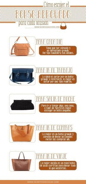 Si eres de las chicas que compran bastantes bolsos, he aquí una guía para escoger el bolso adecuado dependiendo de la ocasión.   18 Guías visuales de estilo que toda mujer necesita en su vida