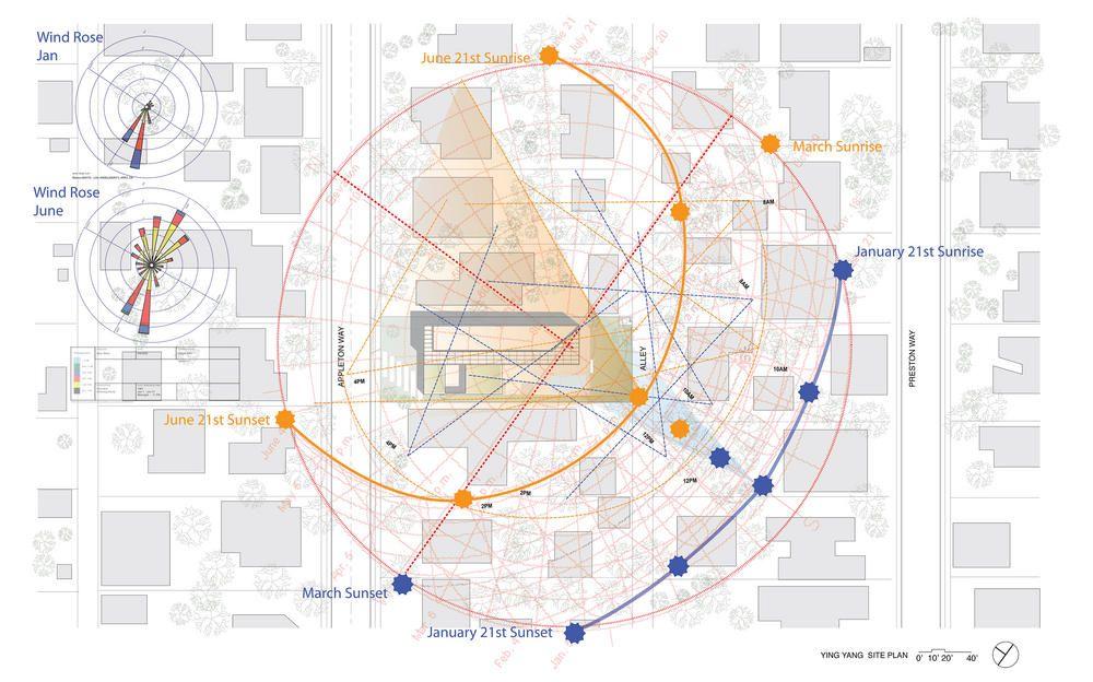 how to make a sun path diagram