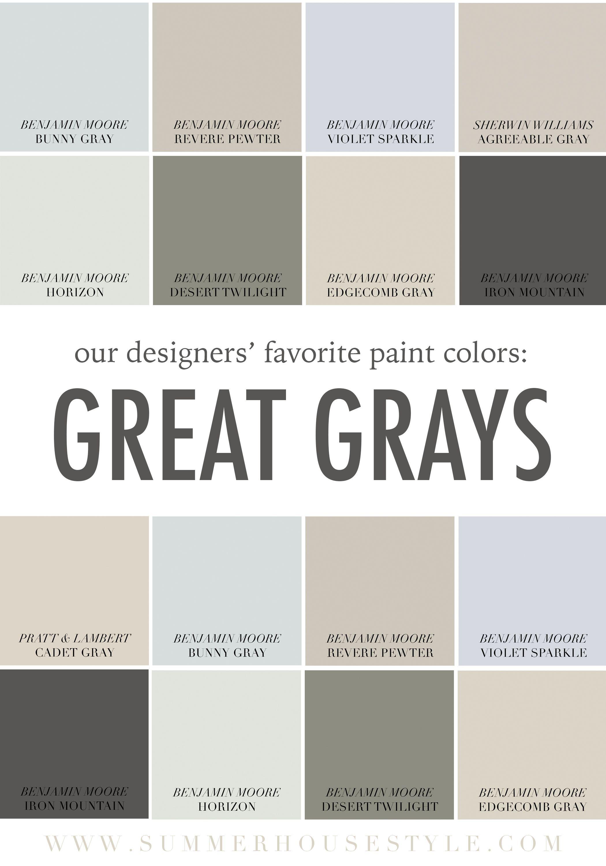 Always Summer Coordinating Paint Colors Indoor Paint Color Schemes Indoor Paint Colors