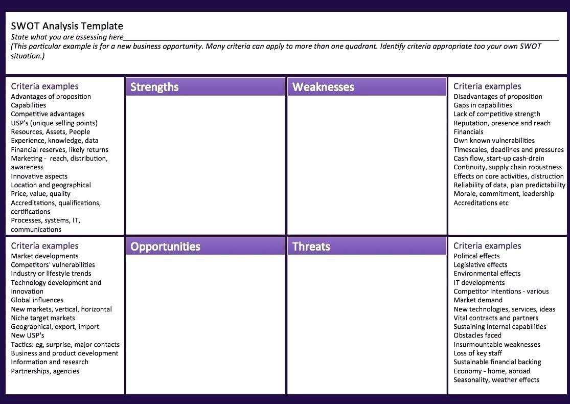 Swot Analysis Template Excel Swot Analysis Template Swot Analysis Business Plan Template Word