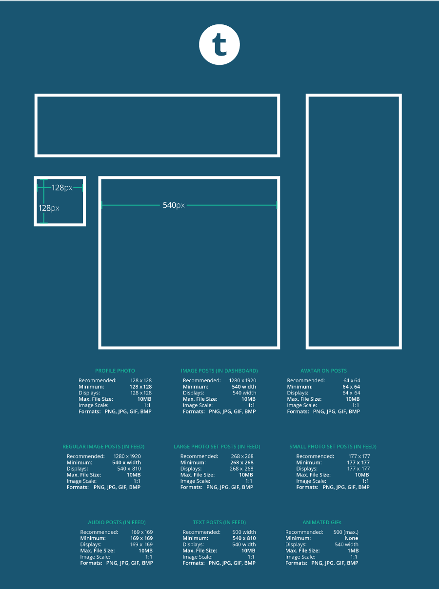 Profile, cover photo and layouts sizes for Tumblr