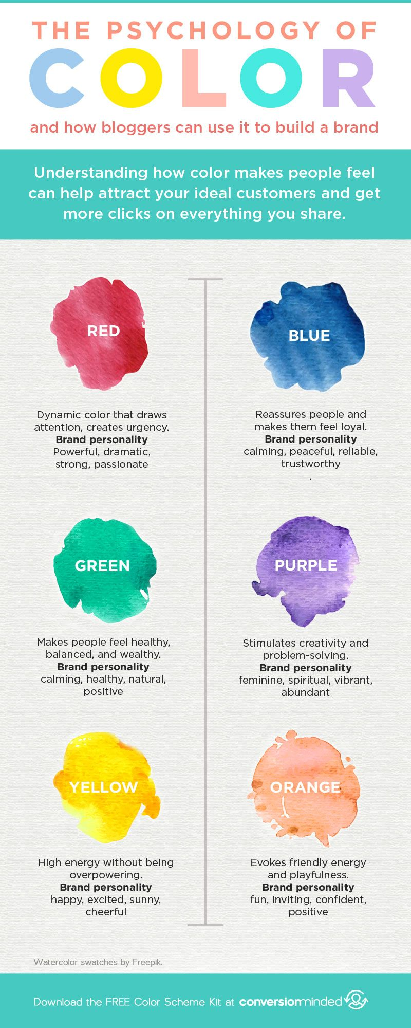 How To Choose Colors That Will Make Your Brand Stand Out Online