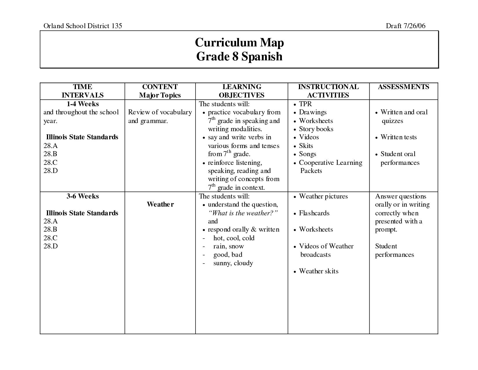 Ph Worksheet Middle School