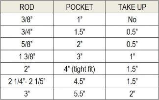 Rod Pocket Drapes Take Up Chart Rod Pocket Drapes Rod Pocket
