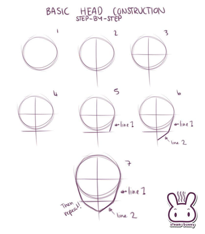 Anime Head Tutorial By Https Www Deviantart Com Steam Bunny On Deviantart Drawing Tutorial Face Anime Face Drawing Anime Drawings Tutorials