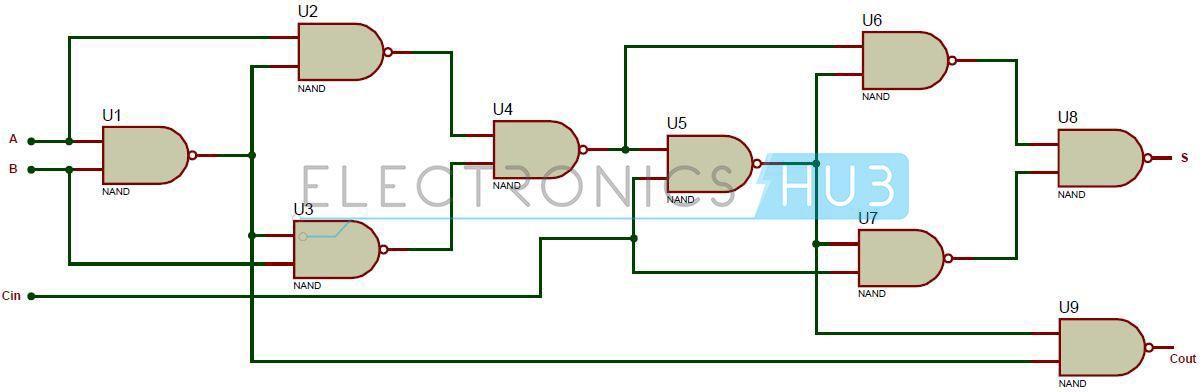 Half Adder And Full Adder Circuits Using Nand Gates Gate Full Nand Gate
