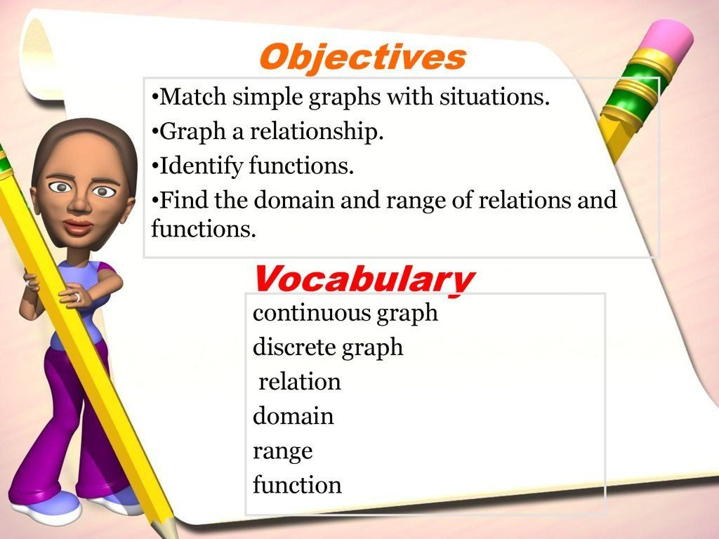 Matching Graphs To Situations Worksheets Introduction To