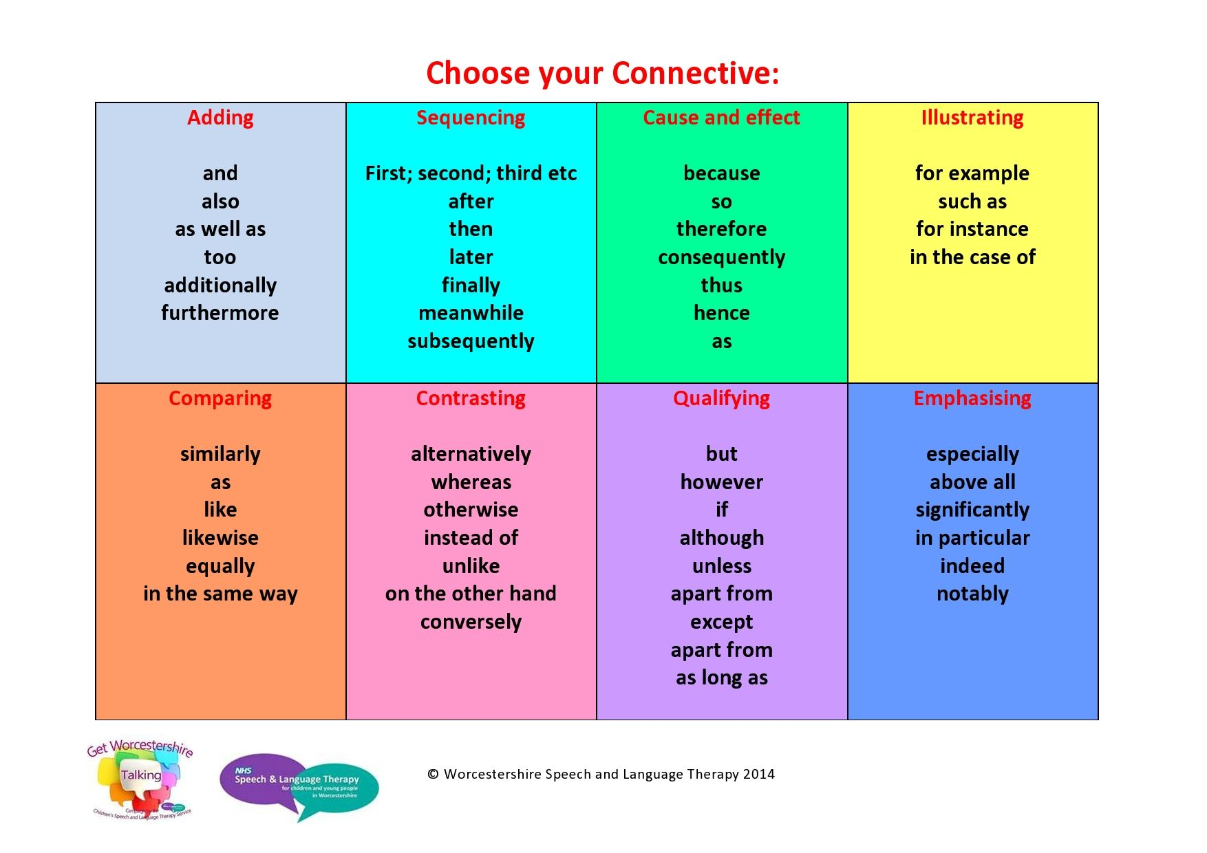 Connectives Chart S Facebook Pages