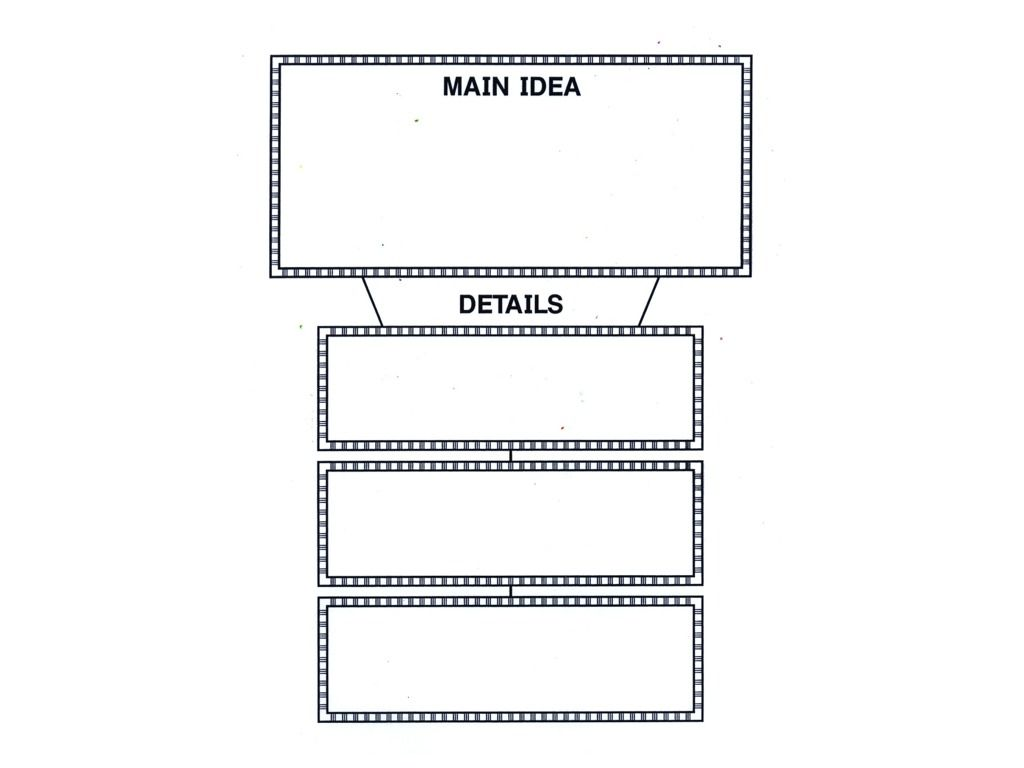 Main Idea And Details Graphic Organizer 3rd Grade Main