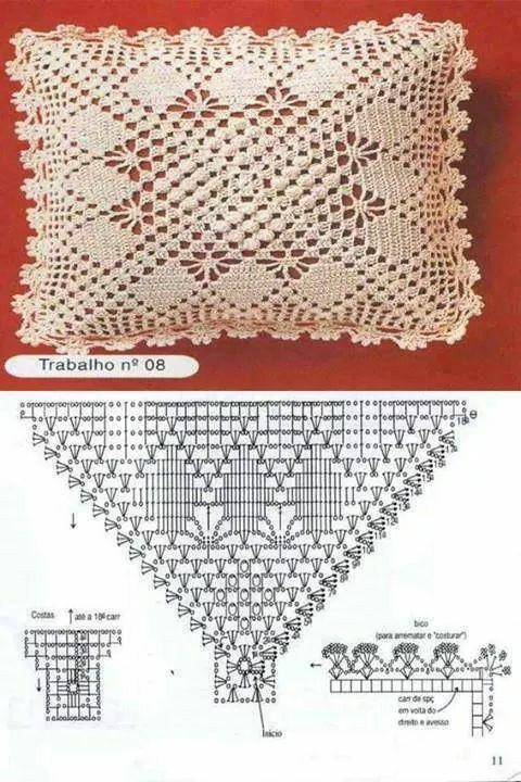 Almohadon crochet patron | cojines | Crochet, Crochet pillow y ...