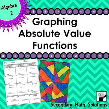 Graphing Absolute Value Functions Coloring Activity 2a 2a 2a 6c Alg 1 Absolute Value Graphing Activities Secondary Math