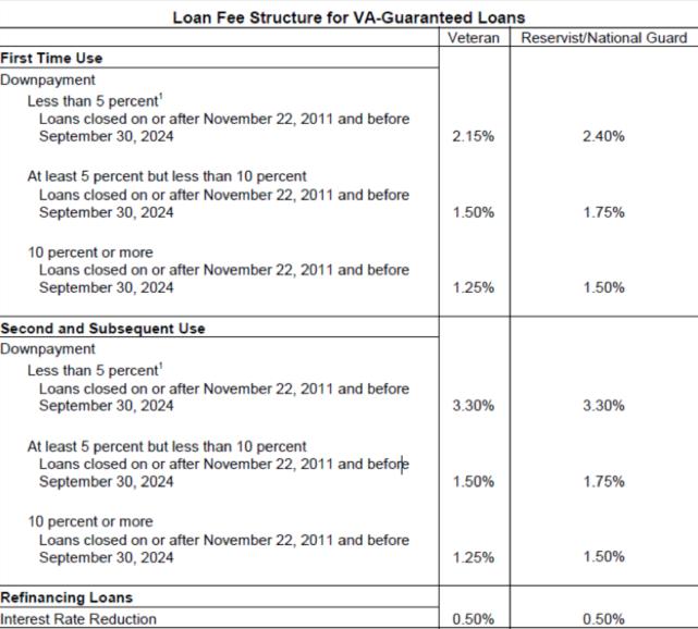 Louisville Kentucky Va Home Loan Mortgage Lender Kentucky Va Mortgages Mortgage Loans
