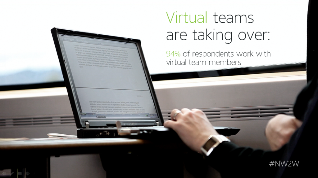 the rise of the virtual teams in todays society It also shows a serious problem with distraction in today's society we can't enjoy the world around us for an hour without retreating back into that safe little digital box productivity is pretty much shot thanks to social media, as well.
