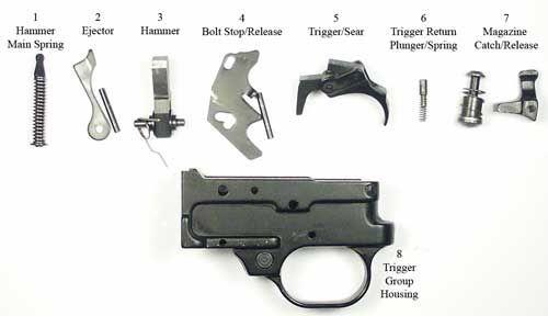 sticky ruger 10 22 trigger group disassembly reassembly \u2013 detailedsticky ruger 10 22 trigger group disassembly reassembly \u2013 detailed tutorial \u0026 images