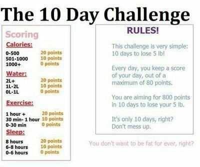 Pin by angel gipson on dietsworkouts pinterest weight loss tips and tricks to lose weight fast ccuart Image collections