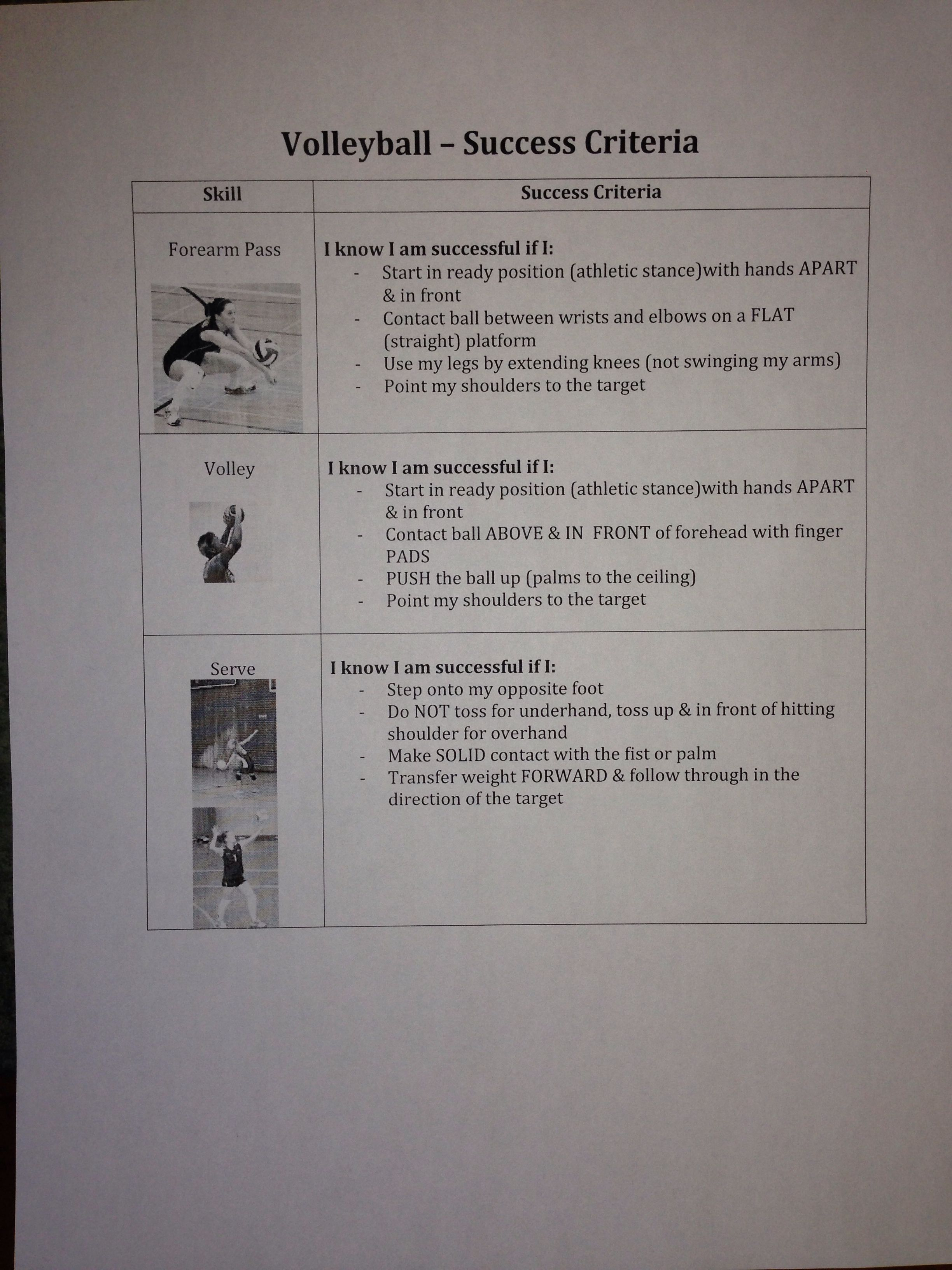 Elementary Classroom Games ~ Success criteria checklist for assessing volleyball skills