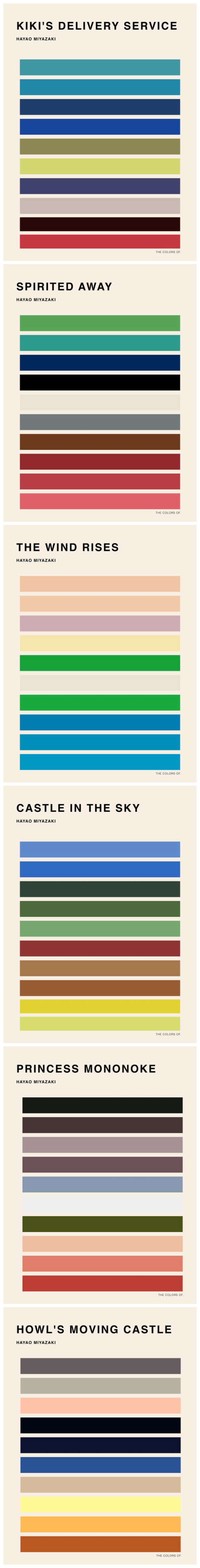 Color Palettes of Hayao Miyazaki, Hyo Taek Kim