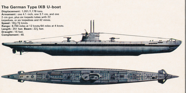 7 best submarines of World War II 56