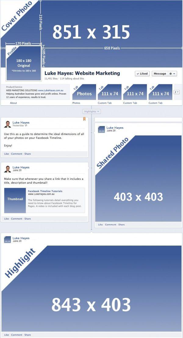 Facebook Timeline Image Design Dimensions  Social Media