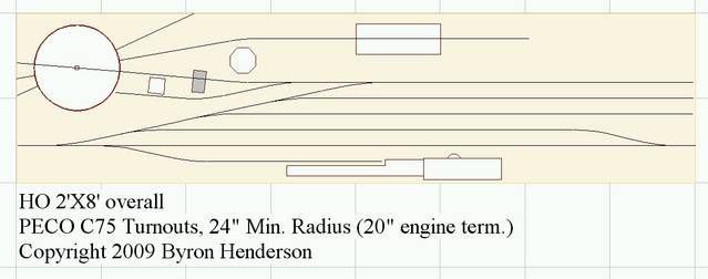 Cool Turnouts And Yard Ladders For The Neophyte Model Railroad Hobbyist Wiring Cloud Funidienstapotheekhoekschewaardnl