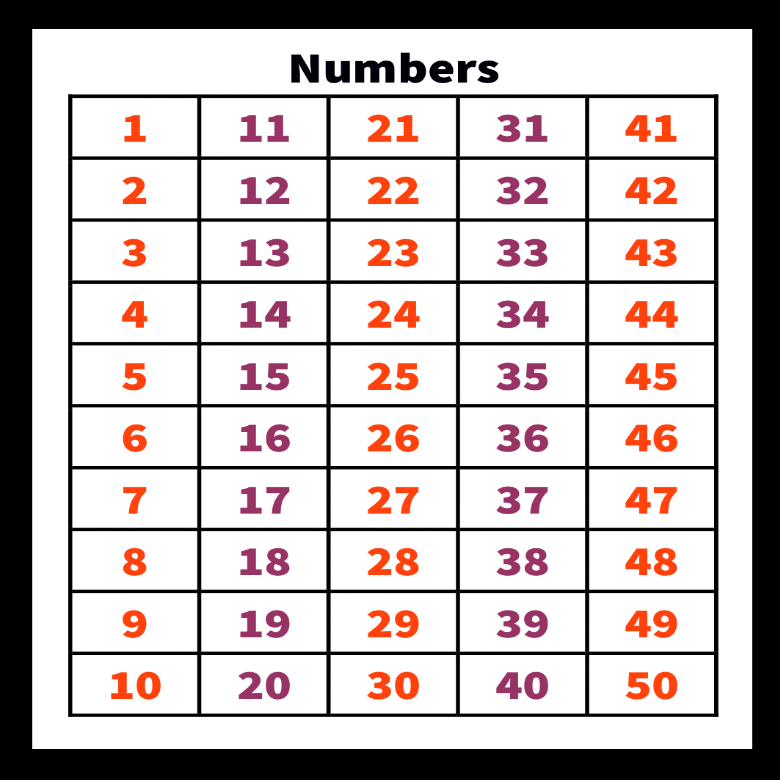 It's just an image of Priceless Printable Numbers 1 50