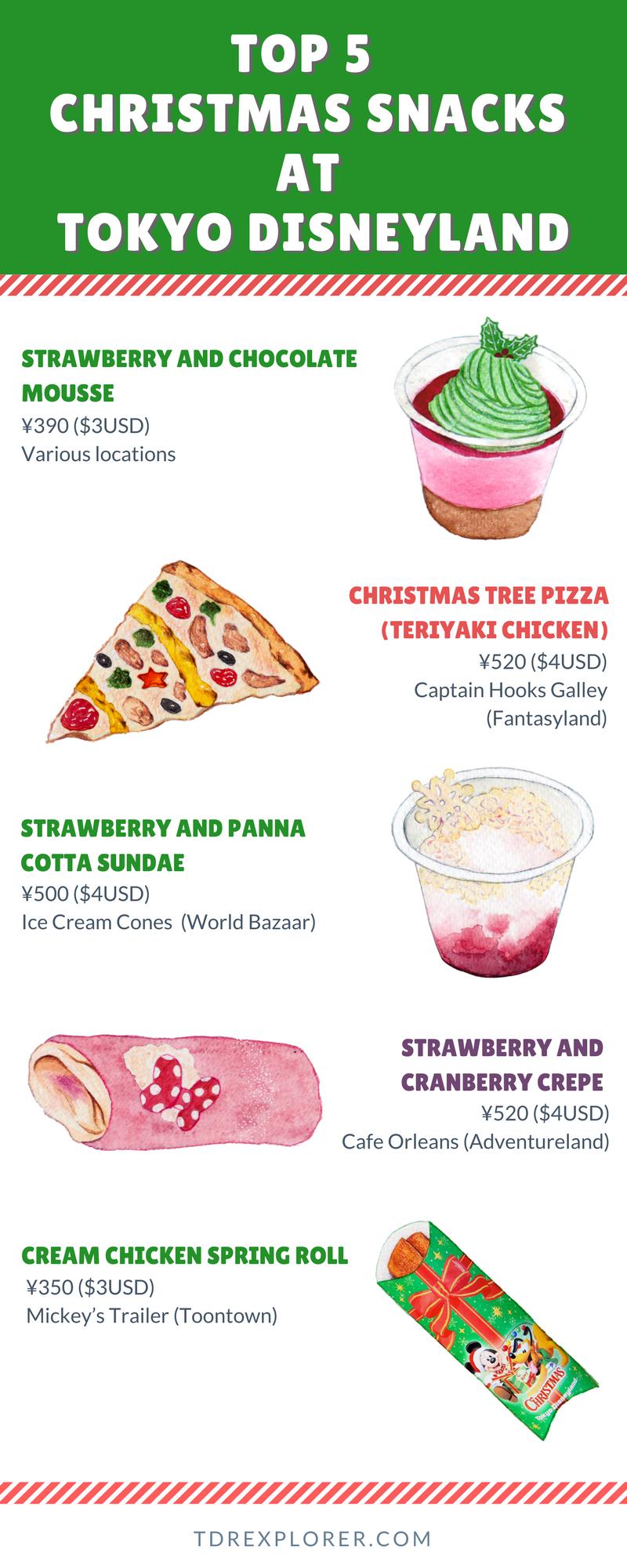 Top 10 Christmas Snacks At Tokyo Disneyland Tokyo Disneyland Christmas Snacks Disneyland